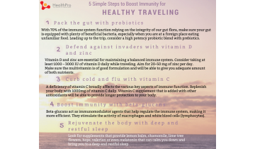 5 Simple Steps to Boost Immunity for Healthy Traveling