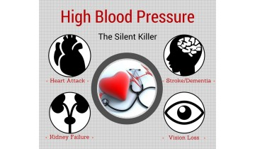 "High Blood Pressure - The ""Silent Killer"""
